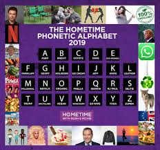 The nato phonetic alphabet, more accurately known as the international radiotelephony spelling alphabet and also called the icao phonetic or icao spelling alphabet, as well as the itu phonetic alphabet, is the most widely used spelling alphabet. Absolute Radio Here It Is The Complete Hometime Facebook