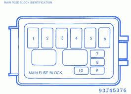 mazda miata interior fuse box wiring diagrams 91 miata fuse box location at Mazda Miata Fuse Box Location