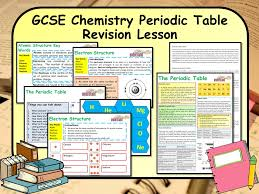 KS4 GCSE Chemistry (Science) Periodic Table & Atomic Theory ...