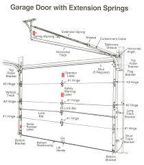 overhead garage door partsInestimable Door Details Garage Door Details Wageuzi  Door Design