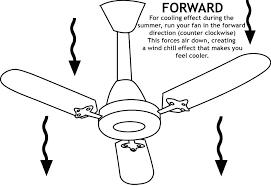 fan direction for winter ceiling fan direction for winter time ceiling fan winter rotation ceiling fan