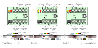 model railroad block signal control circuit any number of ts2 or ts2 d circuits be linked to operate a series of cascading block signals