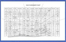 Health Assessment Chart
