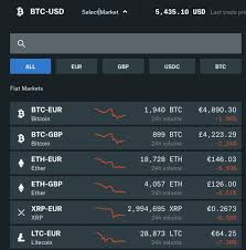 Starting with bitcoin can be a daring task but coinbase has proven itself time and time again to be a reliable platform for beginners. Coinbase Pro Review 2020 Still Worth It Beginners Exchange Guide