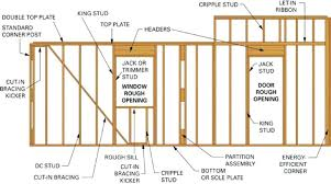 how to frame in a window framing wall with windows window frame without sill wood frame how to frame