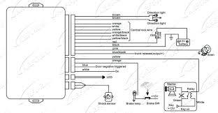 omega car alarm wiring diagrams wiring diagram auto alarm free Audiovox Car Alarm Wiring Diagram omega car alarm wiring diagrams wiring diagram auto alarm free download wiring diagram xwiaw viper