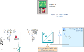 grid connected vsc dc voltage control knowledge base documents