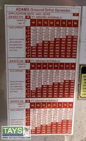 Adams Ground Driven Fertilizer Spreader Chart Tays Realty Auction Auction Tays Facility Online