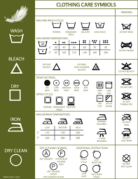 Clothing Care Chart By Sam Henderson Issuu