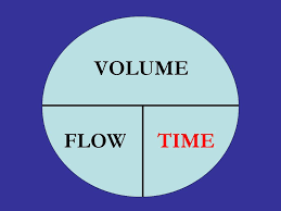 see our you for the flow rate equation