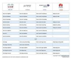 cisco command cheat sheet 10 best cheat sheets images on pinterest cheat sheets dark side