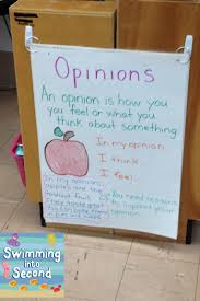 Anchor Chart Display Ideas Simple Ideas For Your Classroom Swimming Into Second