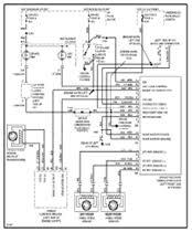1985 2005 chevrolet astro wiring diagram service