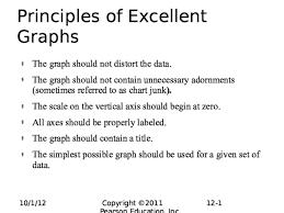 Ppt Stat110 Principles Of Excellent Graphs Abdurahman Al