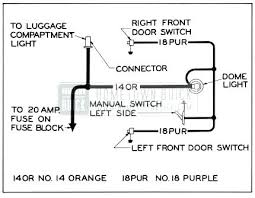 dome light wiring diagram ford f150 car pickup via door switches for 1976 Ford F-150 Wiring Diagram 2013 ford f150 dome light wiring diagram 3 way lamp socket circuit models twin fluorescent