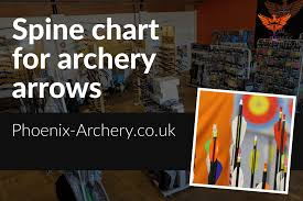 Spine Chart For Arrows Phoenix Archery Shop Uk