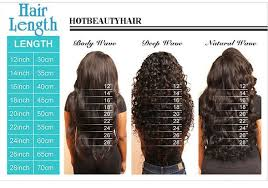 Hair Length Chart Bundles Pin On Natural Hair