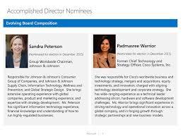 Microsoft Corporate Strategy Defa14a