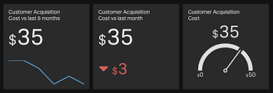 customer acquisition cost customer acquisition cost geckoboard