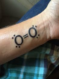 Best Minimalist Tattoo For Your Zodiac Sign Her Campus