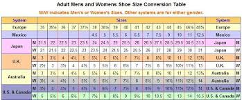 size 38 in us shoe shoe size conversion soldier systems daily