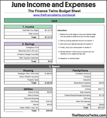 How To Budget A Step By Step Guide To Making Your First Budget