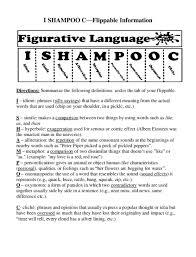 Figurative Language Chart Printable I Shampoo C Figurative Language Lesson Plan Education Com