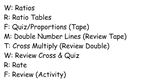 Unit Two Ratios and Proportions.pptx - Google Slides