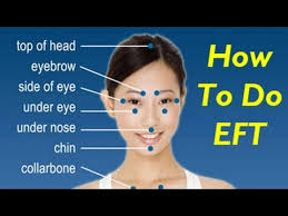 Eft Tapping Points Chart Pdf How To Do Eft Tapping Therapy Eft Basic Recipe Tutorial