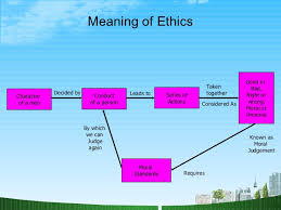 short essay on ethics and values   dailynewsreportswebfccom short essay on ethics and values