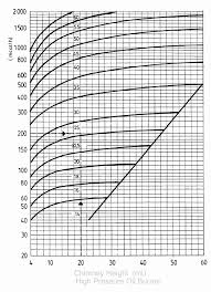 Chimney Liner Chart 70 Unfolded Chimney Liner Size