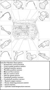 2000 ford explorer wiring diagram 2001 radio and