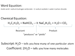 chemical equation for sodium hydrogen carbonate and water jennarocca