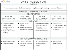 Nonprofit Business Plan Template Non Profit Business Plan Template Growthink Model Org Chart