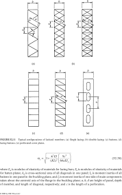 Design Of Lacing And Battens Duan L And Chen W Effective Length Of Compression