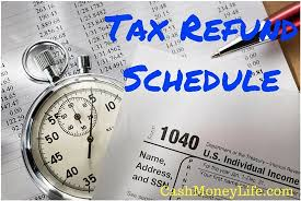 2015 Refund Cycle Chart When Will I Get My Tax Refund 2018 Tax Year Refund Schedule