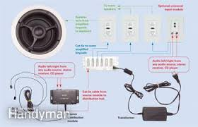 home audio installation install a whole house audio system wiring diagram