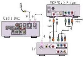 cable tv wiring diagram cable image wiring diagram similiar cable tv connection diagram keywords on cable tv wiring diagram