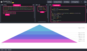 Easy Pie Chart Jsfiddle Transferring Demos From Amcharts Com Codepen Or Jsfiddle