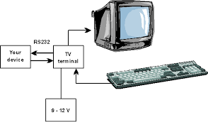 small tv terminal atmega microcontroller tv terminal utilization schematic