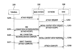 patent us group control method for machine type patent drawing