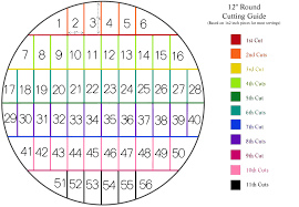 Round Cake Size Chart Pin On Cake Business
