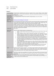 Check spelling or type a new query. Pdf Review Jurnal