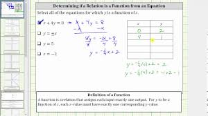 determine if an equation represents a function basic with definition only