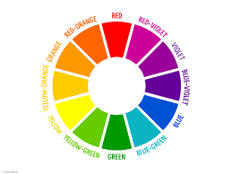 Basic color theory for presentations Part 1