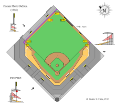 Ebbets Field Seating Chart Clems Baseball Shibe Park