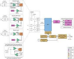 electrical line diagram images electrical substation diagram block diagram