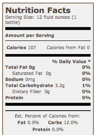 Miguel S Nutrition Chart All Categories Atkins Diet In Hong Kong