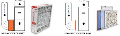 What Is A Hepa Filter And What Is Not A Hepa Filter