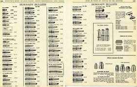 Rifle Caliber Chart Details About 1967 2pg Print Ad Of Hornady Bullets Rifle And Pistol Caliber Chart